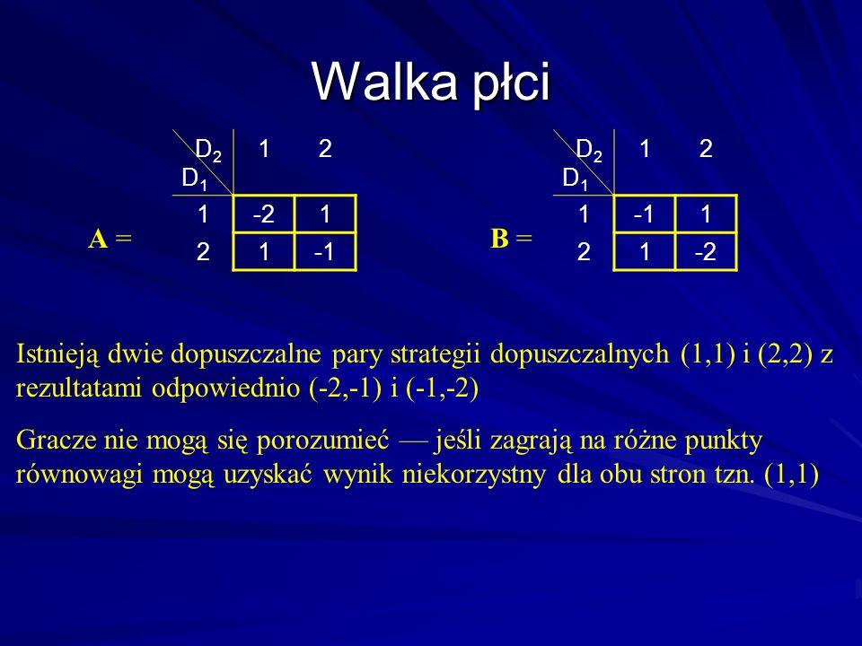 Walka płci D 2 D 1 12 1-21 21 D 2 D 1 12 11 21-2 A =B = Istnieją dwie dopuszczalne pary strategii dopuszczalnych (1,1) i (2,2) z rezultatami odpowiedn