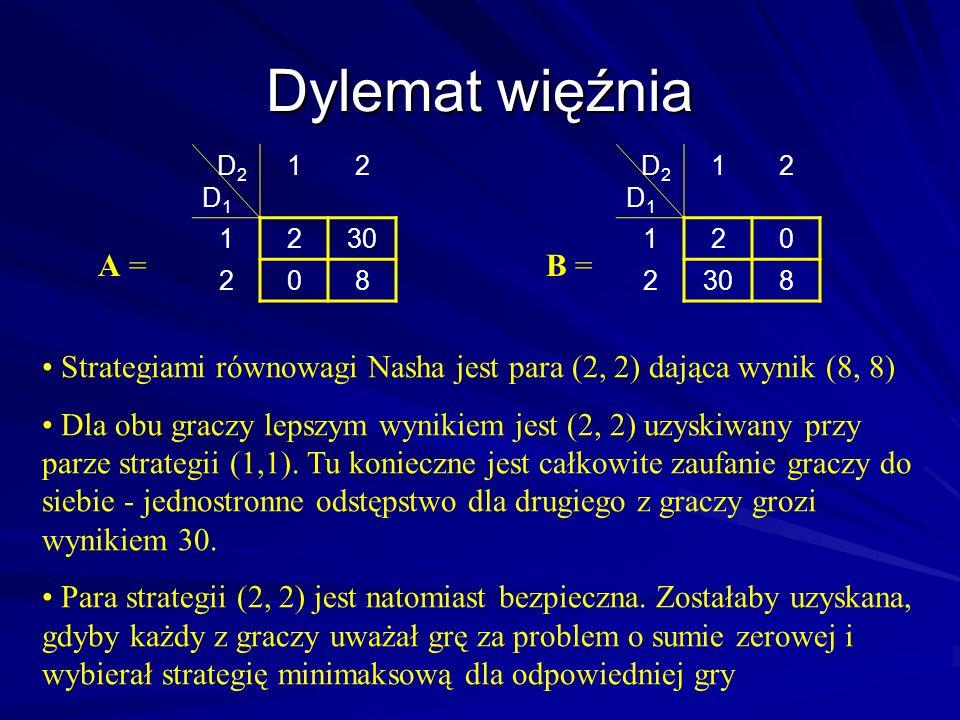 Dylemat więźnia Strategiami równowagi Nasha jest para (2, 2) dająca wynik (8, 8) Dla obu graczy lepszym wynikiem jest (2, 2) uzyskiwany przy parze str