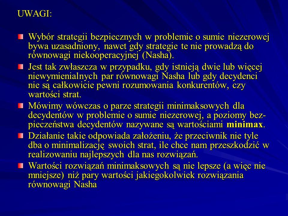UWAGI: Wybór strategii bezpiecznych w problemie o sumie niezerowej bywa uzasadniony, nawet gdy strategie te nie prowadzą do równowagi niekooperacyjnej