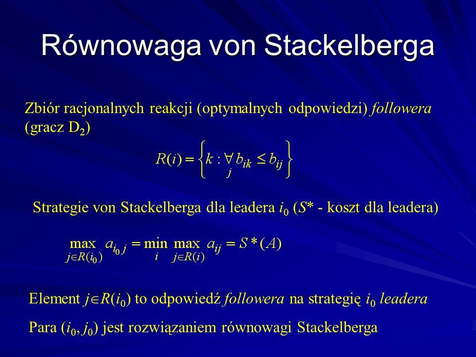Równowaga von Stackelberga Zbiór racjonalnych reakcji (optymalnych odpowiedzi) followera (gracz D 2 ) Strategie von Stackelberga dla leadera i 0 (S* -