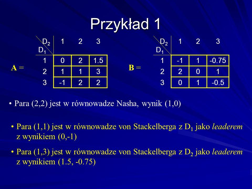 Przykład 1 Para (1,1) jest w równowadze von Stackelberga z D 1 jako leaderem z wynikiem (0,-1) Para (1,3) jest w równowadze von Stackelberga z D 2 jak