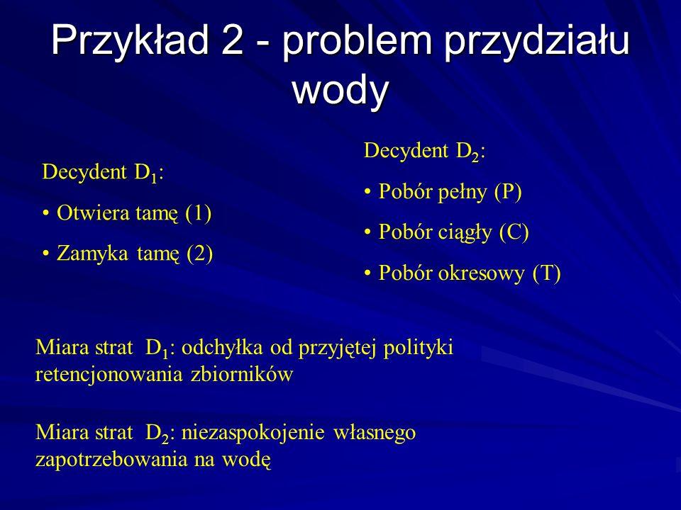 Przykład 2 - problem przydziału wody Decydent D 1 : Otwiera tamę (1) Zamyka tamę (2) Decydent D 2 : Pobór pełny (P) Pobór ciągły (C) Pobór okresowy (T