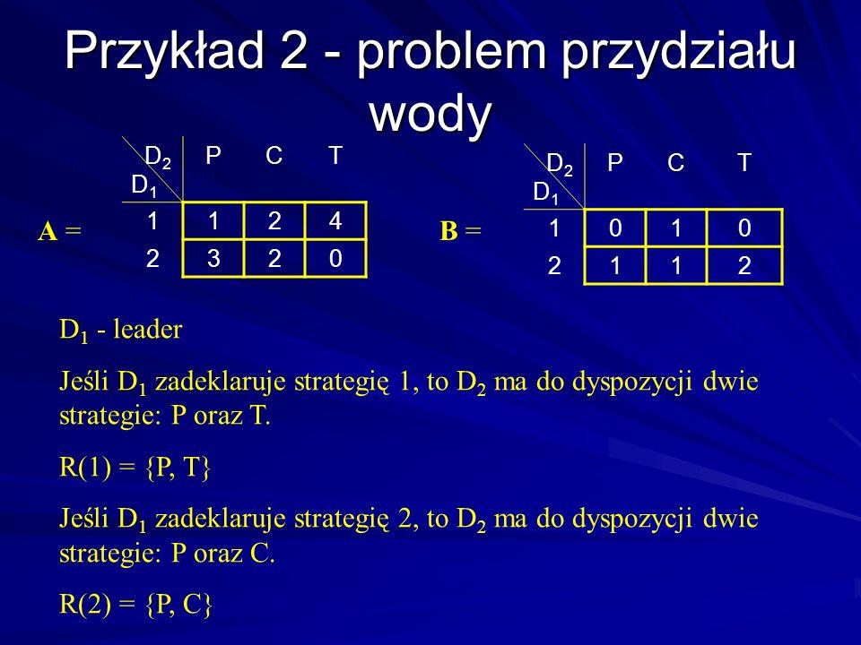 Przykład 2 - problem przydziału wody D 2 D 1 PCT 1124 2320 A = D 2 D 1 PCT 1010 2112 B = D 1 - leader Jeśli D 1 zadeklaruje strategię 1, to D 2 ma do