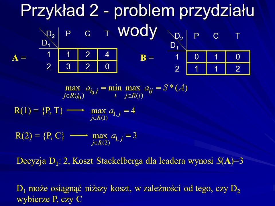 Przykład 2 - problem przydziału wody D 2 D 1 PCT 1124 2320 A = D 2 D 1 PCT 1010 2112 B = Decyzja D 1 : 2, Koszt Stackelberga dla leadera wynosi S(A)=3