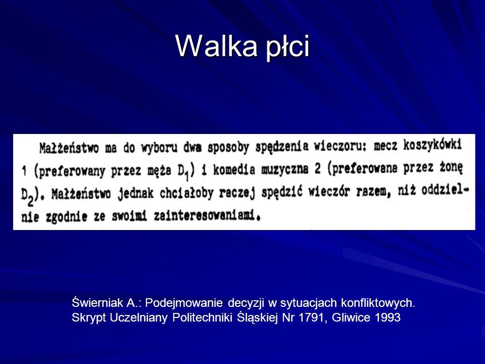 Walka płci Świerniak A.: Podejmowanie decyzji w sytuacjach konfliktowych. Skrypt Uczelniany Politechniki Śląskiej Nr 1791, Gliwice 1993