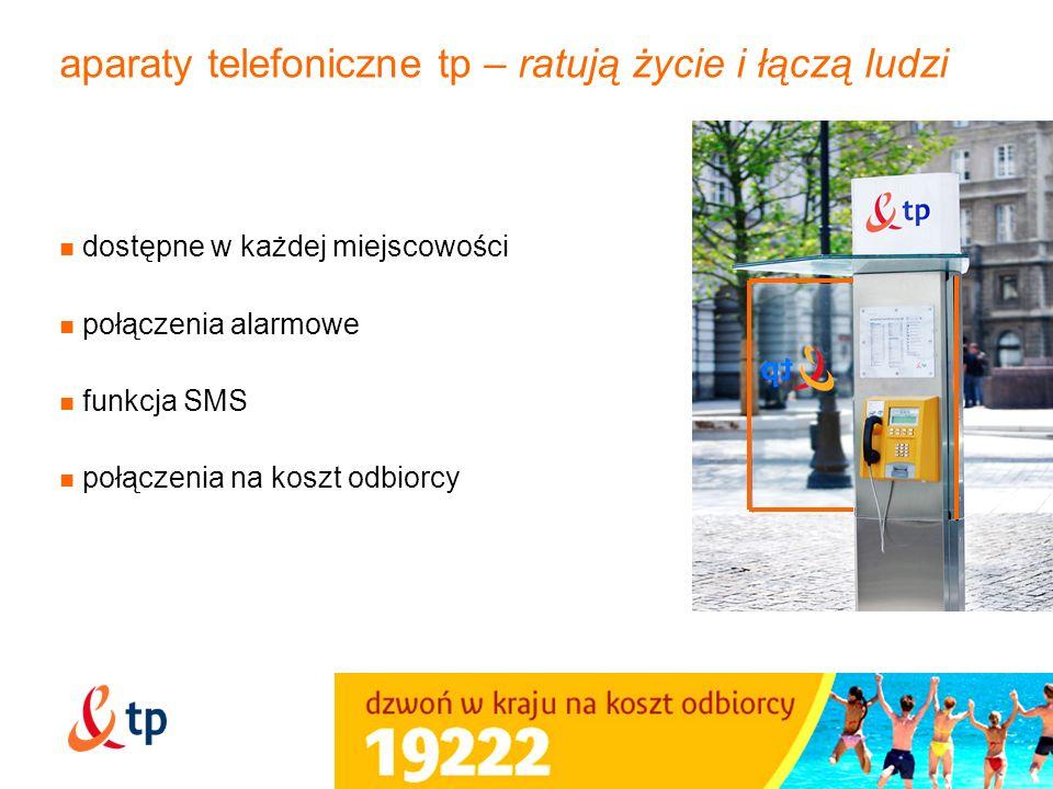 aparaty telefoniczne tp – ratują życie i łączą ludzi dostępne w każdej miejscowości połączenia alarmowe funkcja SMS połączenia na koszt odbiorcy