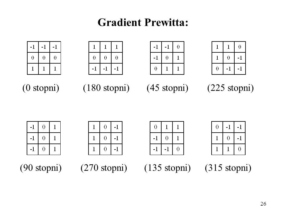 26 Gradient Prewitta: (0 stopni)(180 stopni)(45 stopni)(225 stopni) (90 stopni)(270 stopni)(135 stopni)(315 stopni)