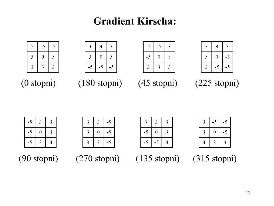 27 Gradient Kirscha: (0 stopni)(180 stopni)(45 stopni)(225 stopni) (90 stopni)(270 stopni)(135 stopni)(315 stopni)