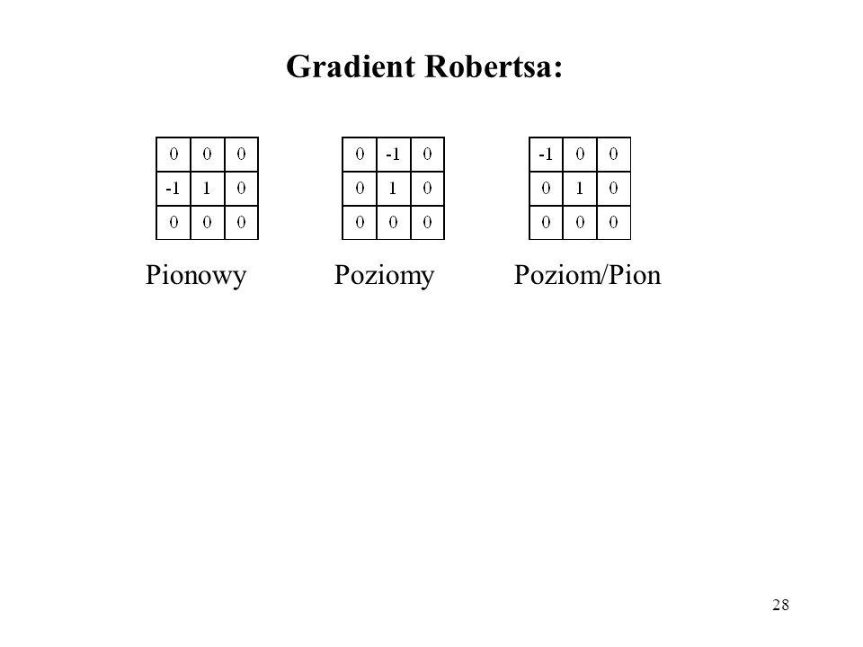 28 Gradient Robertsa: PionowyPoziomyPoziom/Pion