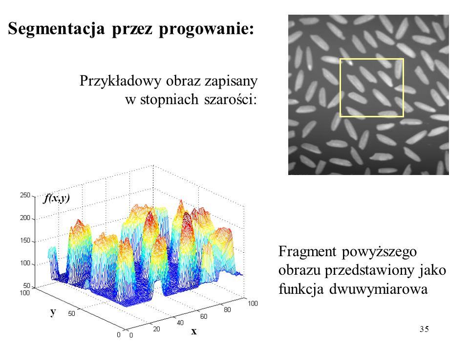 35 Segmentacja przez progowanie: x Przykładowy obraz zapisany w stopniach szarości: Fragment powyższego obrazu przedstawiony jako funkcja dwuwymiarowa y f(x,y)