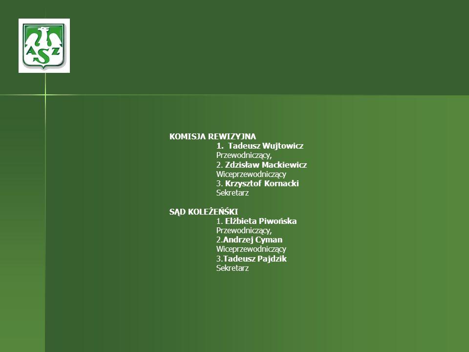 KOMISJA REWIZYJNA 1.Tadeusz Wujtowicz Przewodniczący, 2. Zdzisław Mackiewicz Wiceprzewodniczący 3. Krzysztof Kornacki Sekretarz SĄD KOLEŻEŃŚKI 1. Elżb