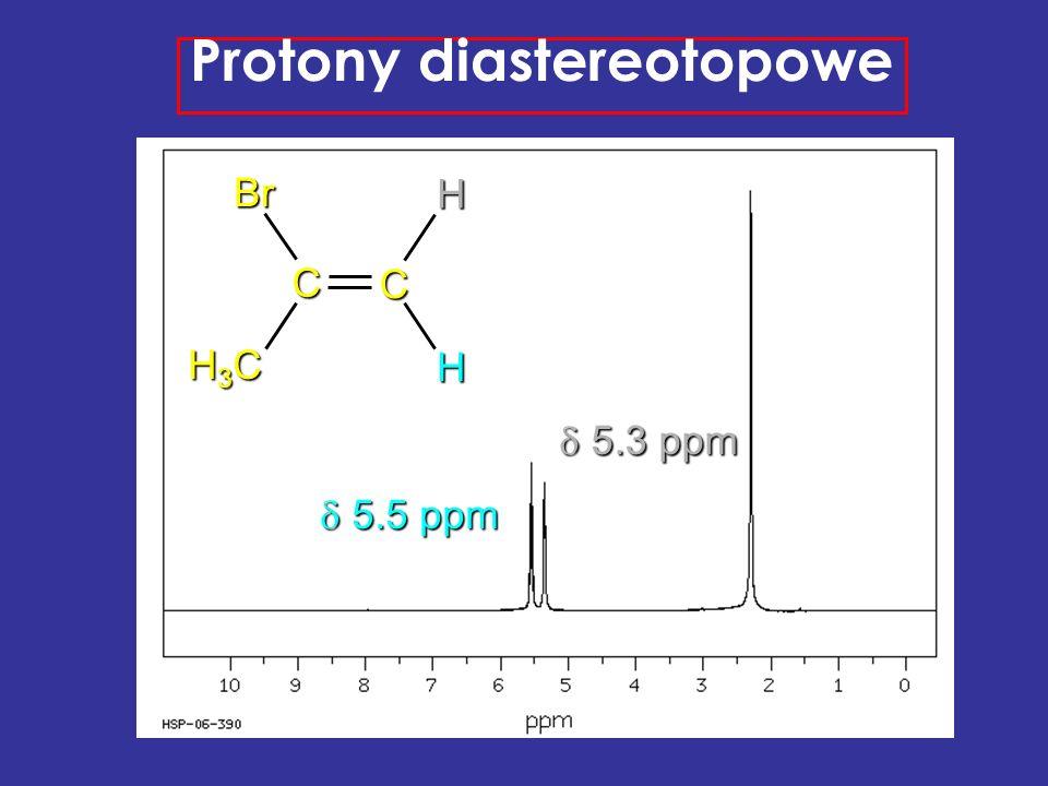 Protony diastereotopowe C CBr H3CH3CH3CH3C H H 5.3 ppm 5.3 ppm 5.5 ppm 5.5 ppm