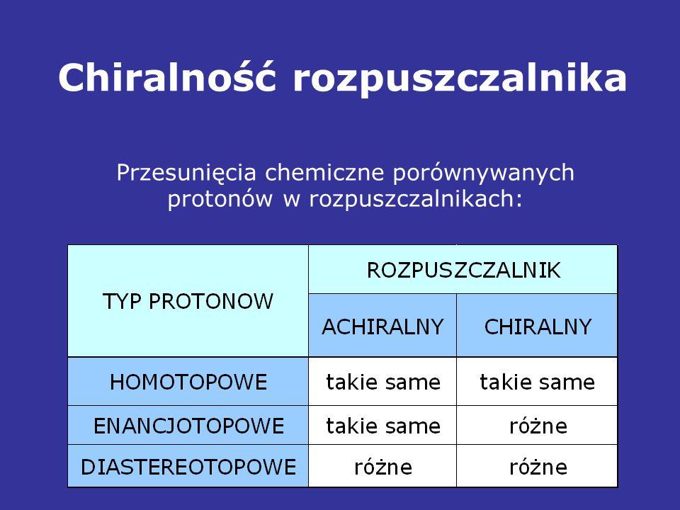 Chiralność rozpuszczalnika Przesunięcia chemiczne porównywanych protonów w rozpuszczalnikach: