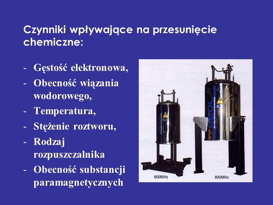Czynniki wpływające na przesunięcie chemiczne: -Gęstość elektronowa, -Obecność wiązania wodorowego, -Temperatura, -Stężenie roztworu, -Rodzaj rozpuszc