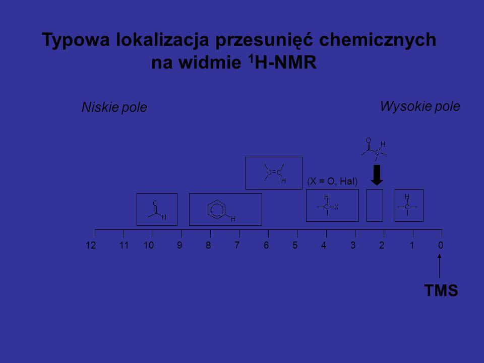 0123456789101112 TMS (X = O, Hal) Niskie pole Wysokie pole Typowa lokalizacja przesunięć chemicznych na widmie 1 H-NMR
