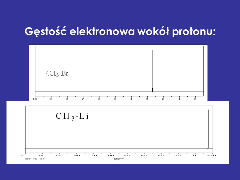 Gęstość elektronowa wokół protonu: