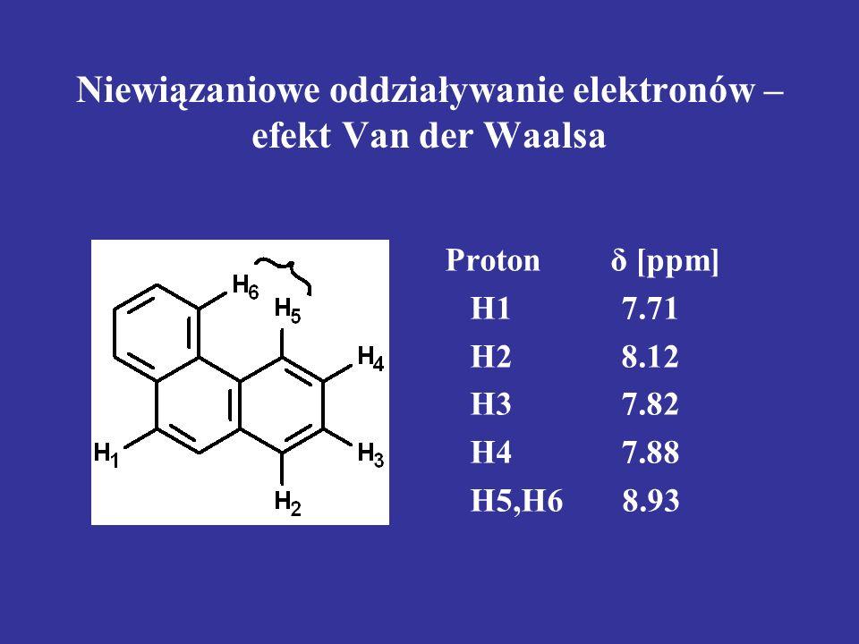 Niewiązaniowe oddziaływanie elektronów – efekt Van der Waalsa Proton δ [ppm] H1 7.71 H2 8.12 H3 7.82 H4 7.88 H5,H6 8.93