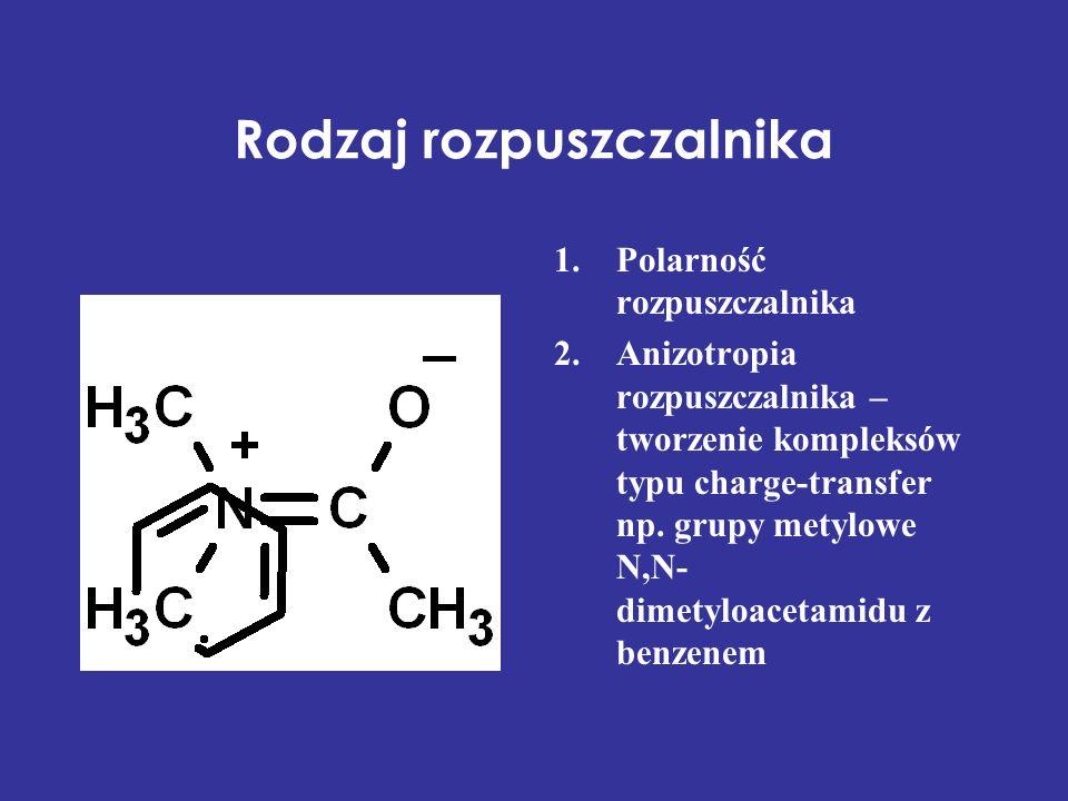 Rodzaj rozpuszczalnika 1.Polarność rozpuszczalnika 2.Anizotropia rozpuszczalnika – tworzenie kompleksów typu charge-transfer np. grupy metylowe N,N- d