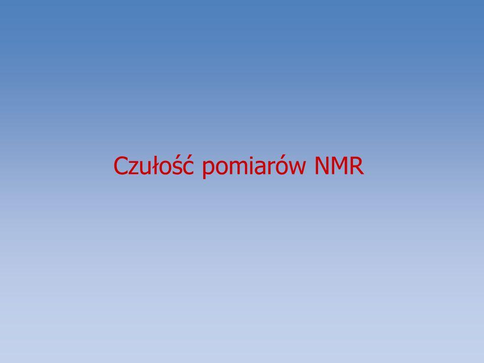 Czułość pomiarów NMR