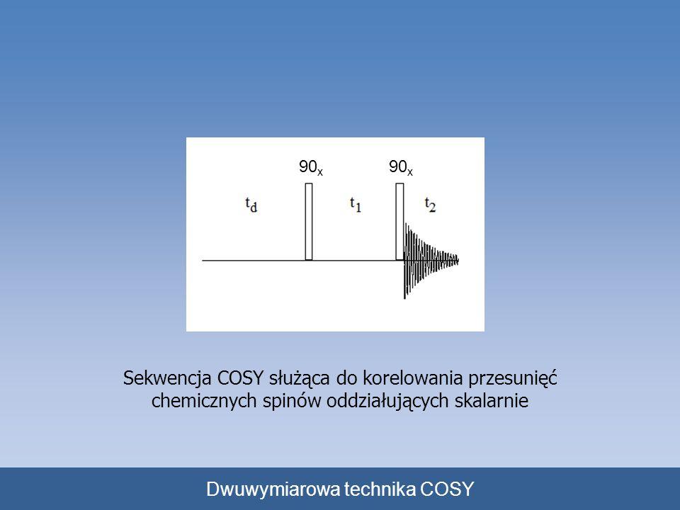 Dwuwymiarowa technika COSY Sekwencja COSY służąca do korelowania przesunięć chemicznych spinów oddziałujących skalarnie 90 x