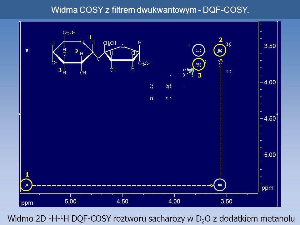 Widma COSY z filtrem dwukwantowym - DQF-COSY. Widmo 2D 1 H- 1 H DQF-COSY roztworu sacharozy w D 2 O z dodatkiem metanolu 1 2 3 1 2 3
