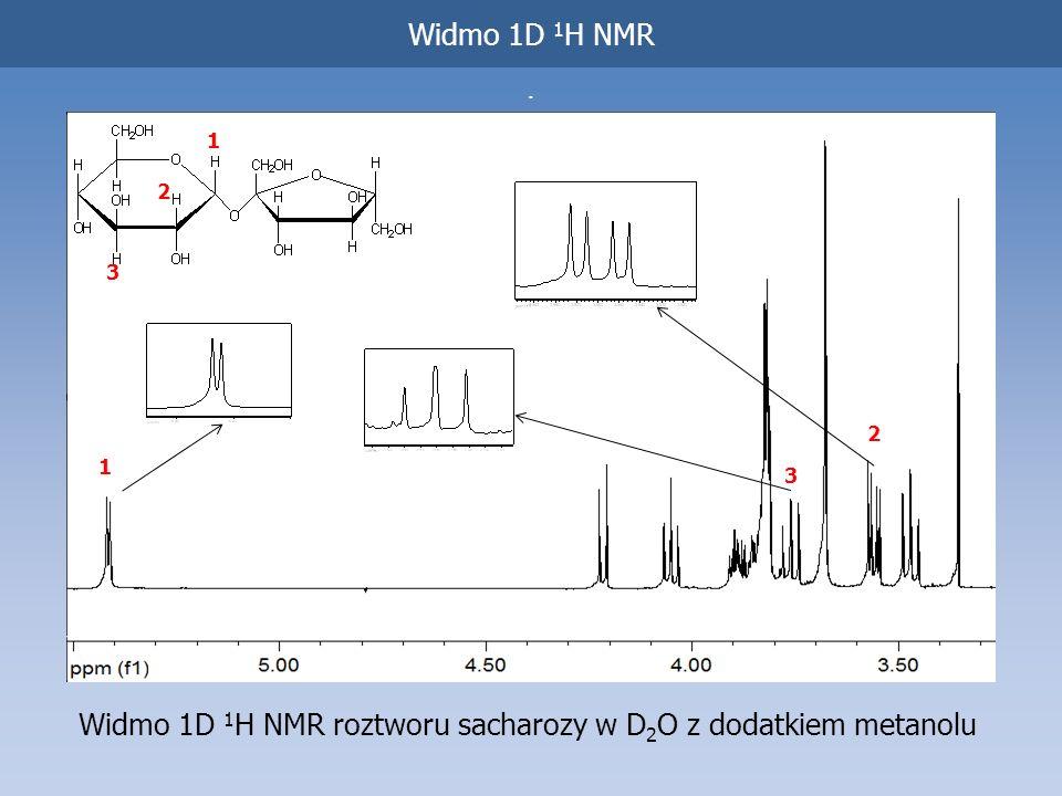 Widmo 1D 1 H NMR roztworu sacharozy w D 2 O z dodatkiem metanolu 1 2 3 1 2 3 Widmo 1D 1 H NMR.