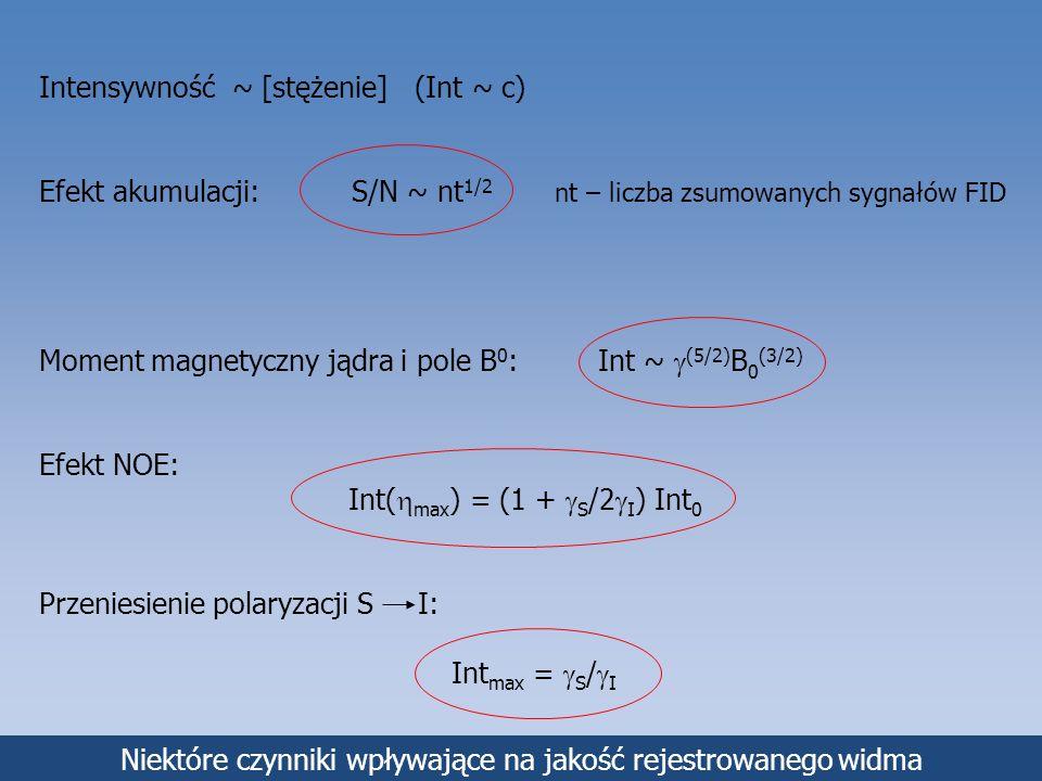 Intensywność ~ [stężenie] (Int ~ c) Efekt akumulacji: S/N ~ nt 1/2 nt – liczba zsumowanych sygnałów FID Moment magnetyczny jądra i pole B 0 : Int ~ (5