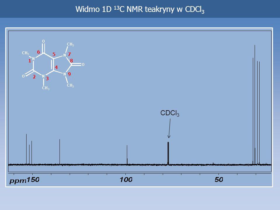 Widmo 1D 13 C NMR teakryny w CDCl 3 1 2 3 6 5 4 7 8 9 CDCl 3