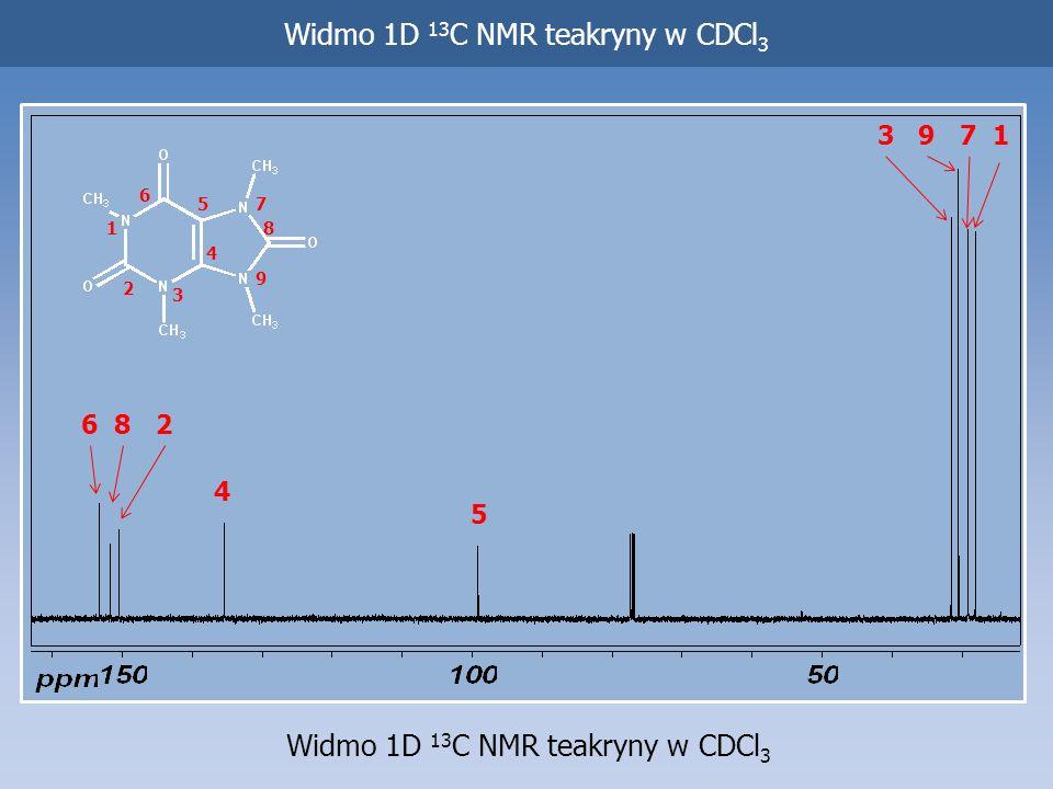 Widmo 1D 13 C NMR teakryny w CDCl 3 1 2 3 6 5 4 7 8 9 1 2 3 6 5 4 7 8 9