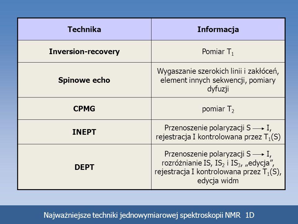TechnikaInformacja Inversion-recoveryPomiar T 1 Spinowe echo Wygaszanie szerokich linii i zakłóceń, element innych sekwencji, pomiary dyfuzji CPMGpomi