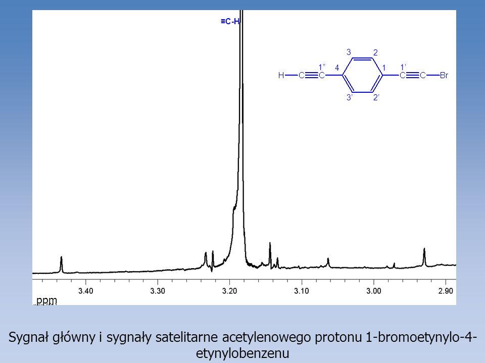32 1 2 4 3 11 Sygnał główny i sygnały satelitarne acetylenowego protonu 1-bromoetynylo-4- etynylobenzenu C-H ppm