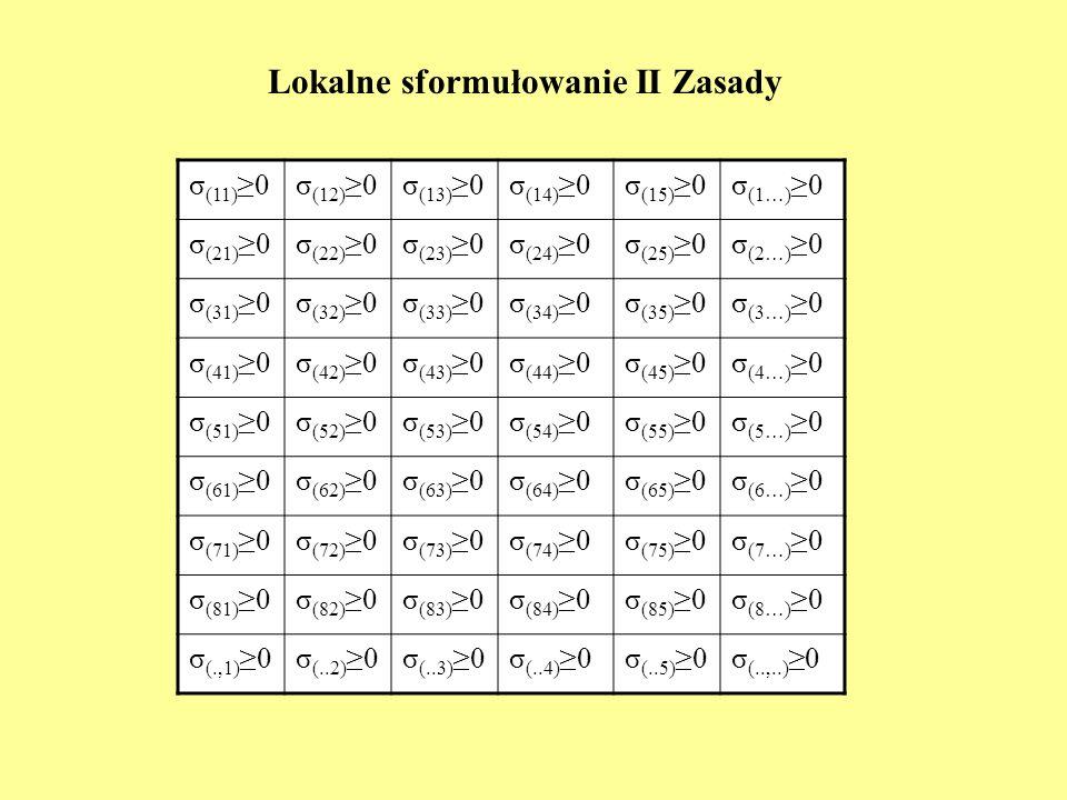 Lokalne sformułowanie II Zasady σ (11) 0σ (12) 0σ (13) 0σ (14) 0σ (15) 0σ (1…) 0 σ (21) 0σ (22) 0σ (23) 0σ (24) 0σ (25) 0σ (2…) 0 σ (31) 0σ (32) 0σ (3