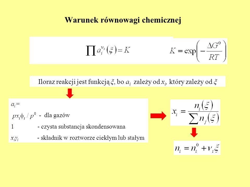 Warunek równowagi chemicznej Iloraz reakcji jest funkcją ξ, bo a i zależy od x i, który zależy od ξ a i = - dla gazów 1 - czysta substancja skondensow