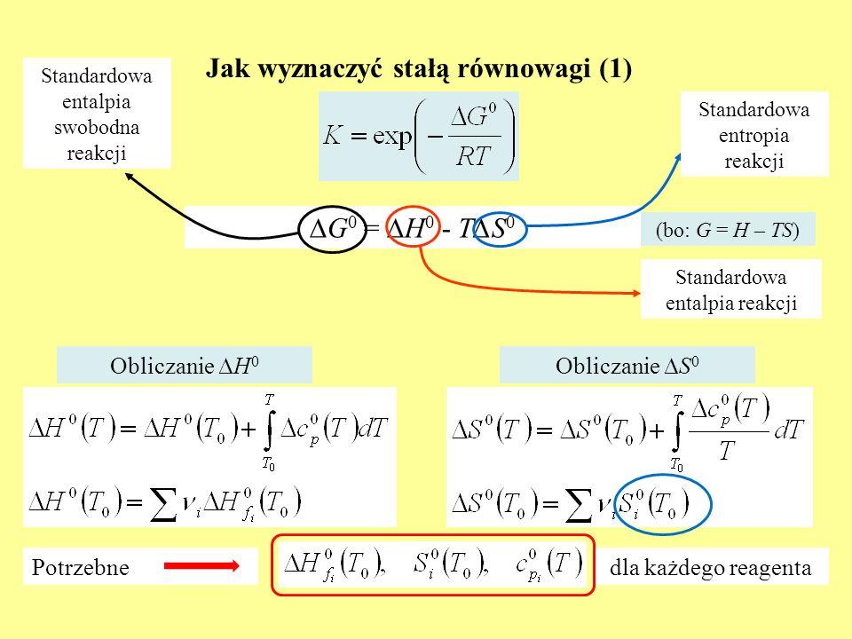 Jak wyznaczyć stałą równowagi (1) (bo: G = H – TS) G 0 = H 0 - TS 0 Obliczanie H 0 Standardowa entalpia reakcji Standardowa entropia reakcji Standardo