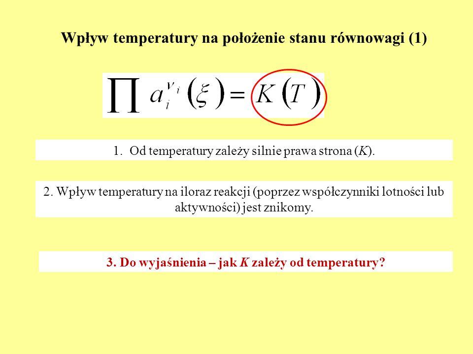 Wpływ temperatury na położenie stanu równowagi (1) 1. Od temperatury zależy silnie prawa strona (K). 2. Wpływ temperatury na iloraz reakcji (poprzez w