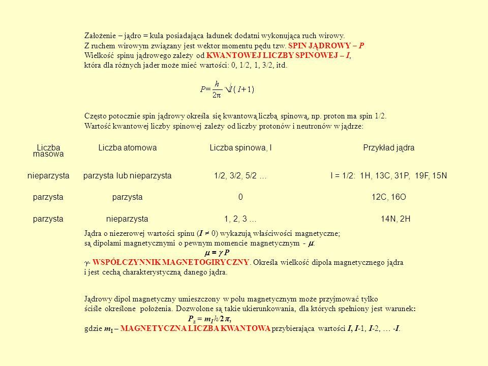 Założenie – jądro = kula posiadająca ładunek dodatni wykonująca ruch wirowy. Z ruchem wirowym związany jest wektor momentu pędu tzw. SPIN JĄDROWY – P