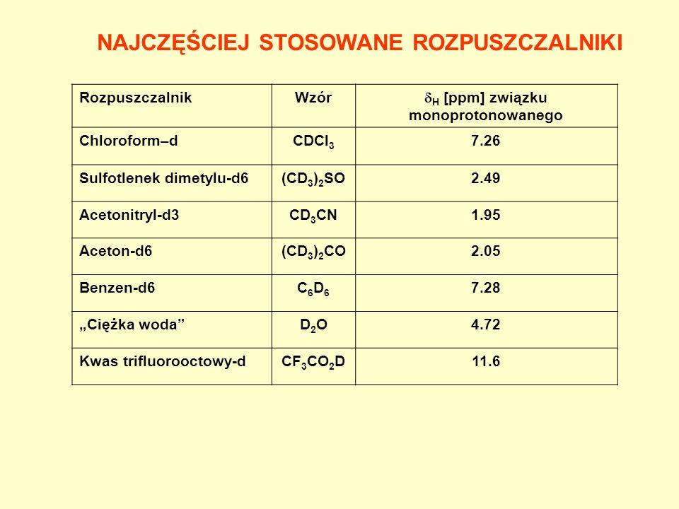 RozpuszczalnikWzór H [ppm] związku monoprotonowanego Chloroform–dCDCl 3 7.26 Sulfotlenek dimetylu-d6(CD 3 ) 2 SO2.49 Acetonitryl-d3CD 3 CN1.95 Aceton-
