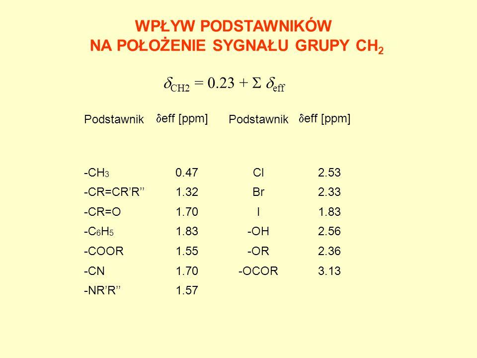 WPŁYW PODSTAWNIKÓW NA POŁOŻENIE SYGNAŁU GRUPY CH 2 CH2 = 0.23 + eff Podstawnik eff [ppm] Podstawnik eff [ppm] -CH 3 0.47Cl2.53 -CR=CRR1.32Br2.33 -CR=O