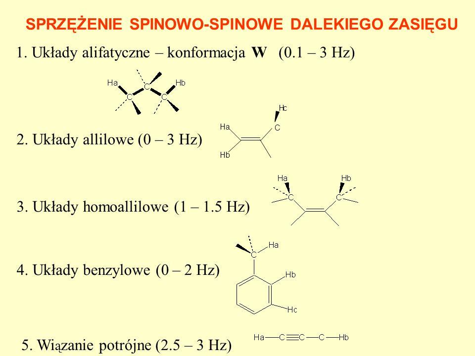 SPRZĘŻENIE SPINOWO-SPINOWE DALEKIEGO ZASIĘGU 1. Układy alifatyczne – konformacja W (0.1 – 3 Hz) 2. Układy allilowe (0 – 3 Hz) Ha Hb C H c 3. Układy ho