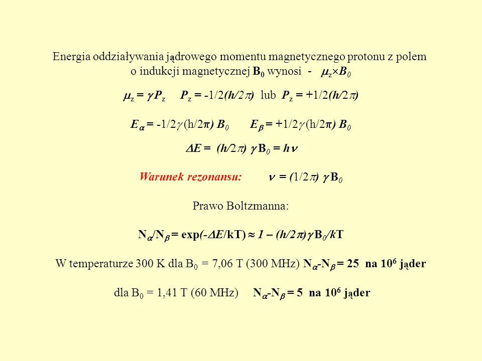Energia oddziaływania j ą drowego momentu magnetycznego protonu z polem o indukcji magnetycznej B 0 wynosi - z B 0 z = P z P z = -1/2(h/2 ) lub P z =
