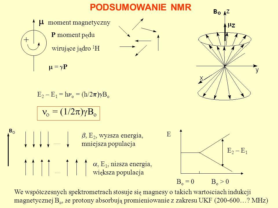 wiruj ą ce j ą dro 1 H moment magnetyczny B o............, E 2, wy ż sza energia, mniejsza populacja, E 1, ni ż sza energia, wi ę ksza populacja + P m