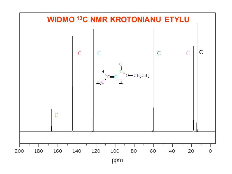 WIDMO 13 C NMR KROTONIANU ETYLU C CCCC C