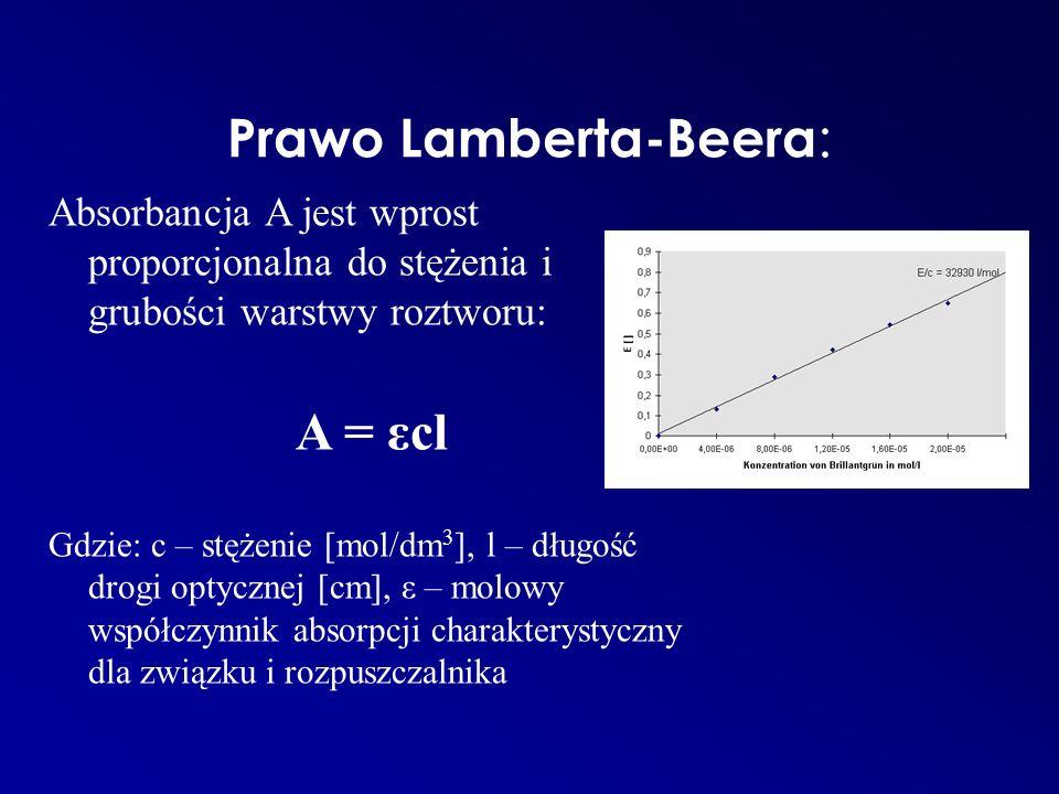 Prawo Lamberta-Beera : Absorbancja A jest wprost proporcjonalna do stężenia i grubości warstwy roztworu: A = εcl Gdzie: c – stężenie [mol/dm 3 ], l – długość drogi optycznej [cm], ε – molowy współczynnik absorpcji charakterystyczny dla związku i rozpuszczalnika