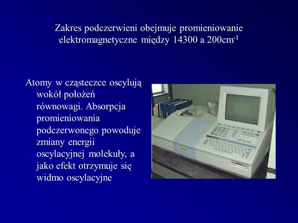 Zakres podczerwieni obejmuje promieniowanie elektromagnetyczne między 14300 a 200cm -1 Atomy w cząsteczce oscylują wokół położeń równowagi. Absorpcja
