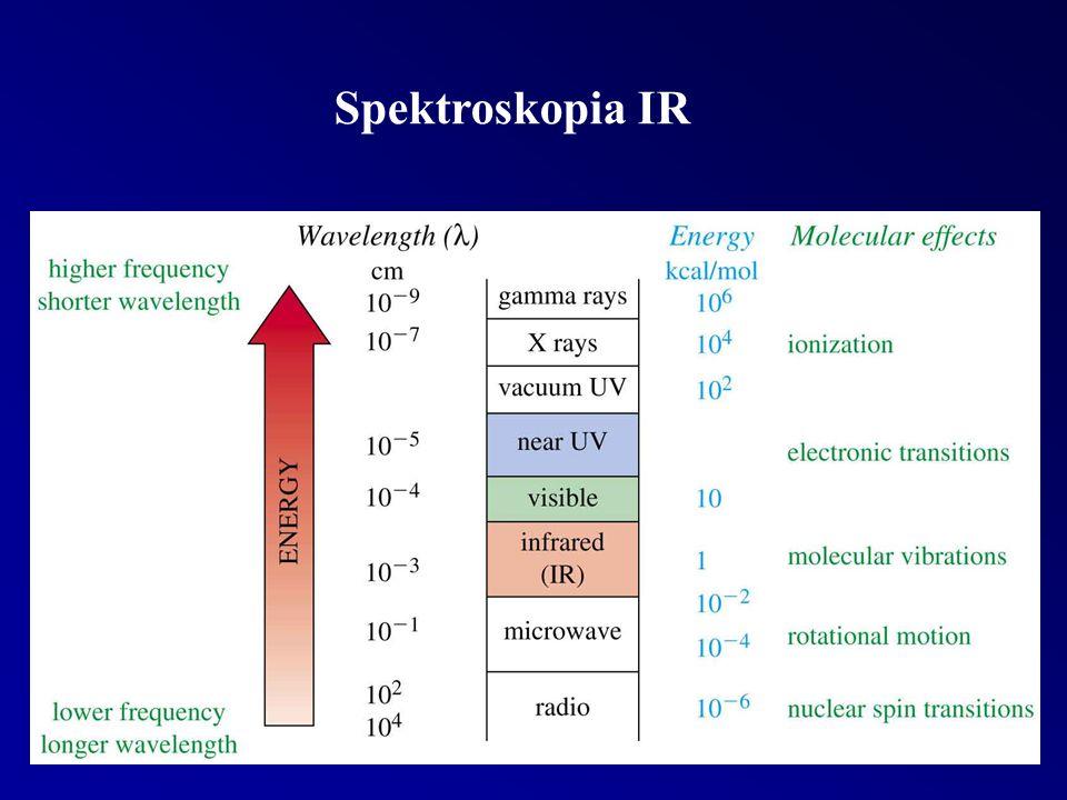 Spektroskopia IR