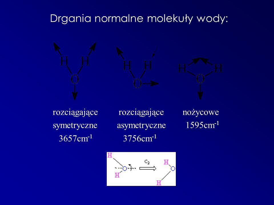 Drgania normalne molekuły wody: rozciągające rozciągające nożycowe symetryczne asymetryczne 1595cm -1 3657cm -1 3756cm -1