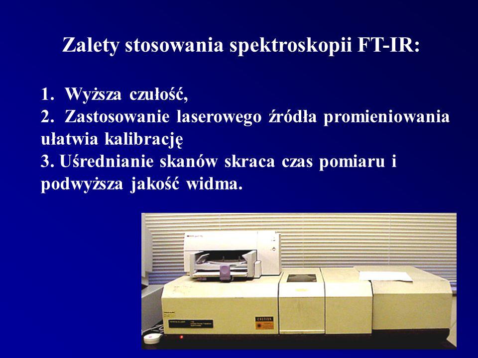 Zalety stosowania spektroskopii FT-IR: 1.Wyższa czułość, 2.Zastosowanie laserowego źródła promieniowania ułatwia kalibrację 3.