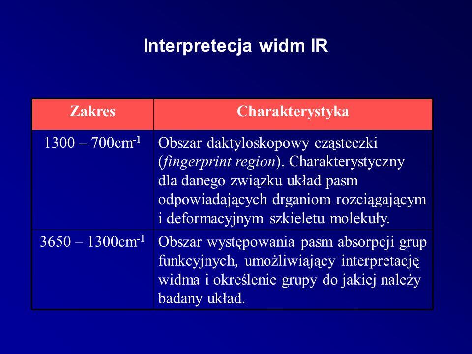 Interpretecja widm IR ZakresCharakterystyka 1300 – 700cm -1 Obszar daktyloskopowy cząsteczki (fingerprint region). Charakterystyczny dla danego związk