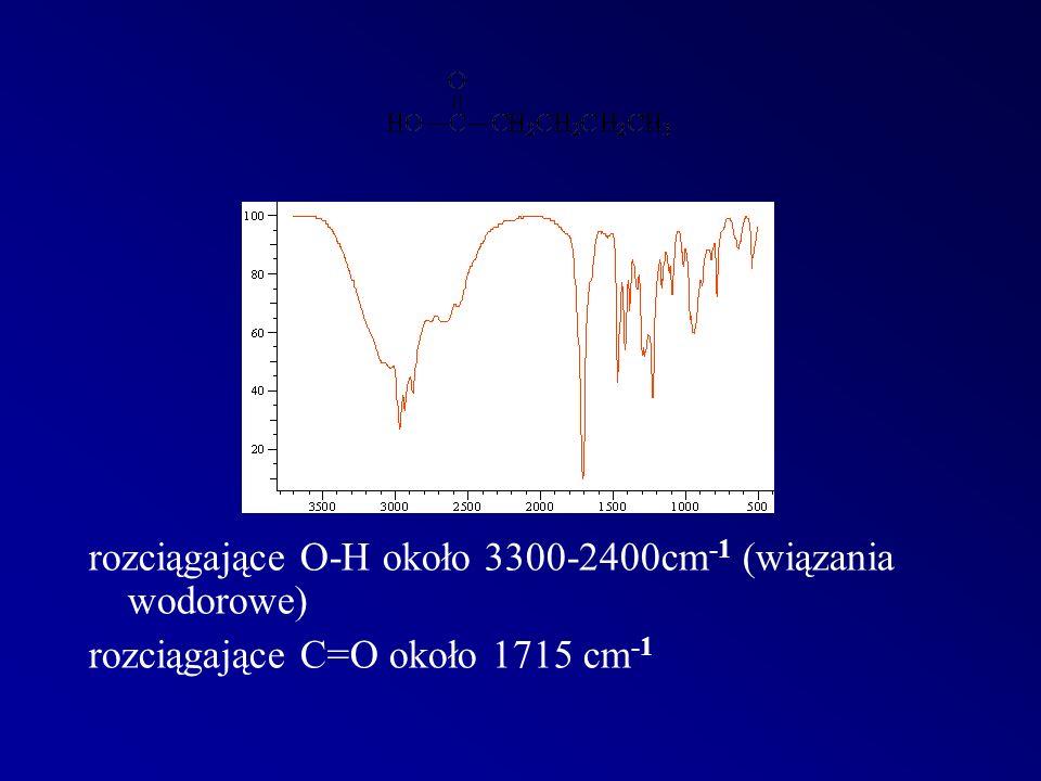 rozciągające O-H około 3300-2400cm -1 (wiązania wodorowe) rozciągające C=O około 1715 cm -1