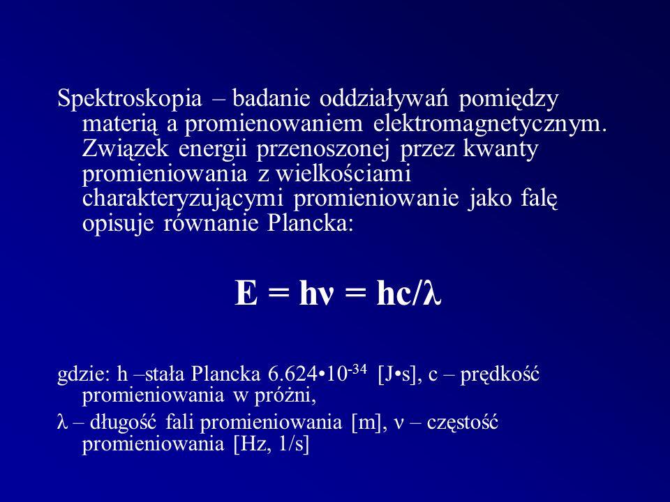 Spektroskopia – badanie oddziaływań pomiędzy materią a promienowaniem elektromagnetycznym. Związek energii przenoszonej przez kwanty promieniowania z